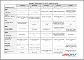 Marketing Plan Template by Free Marketing Plan Template Mindyerbusiness
