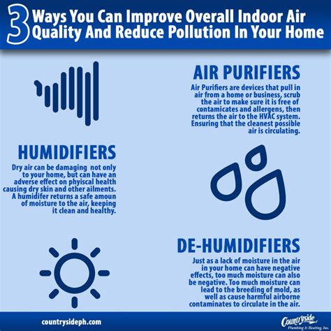 3 ways you can improve overall indoor air quality and