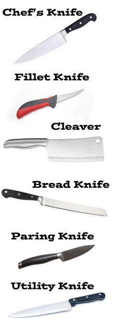 types of kitchen knives pdf ppi