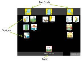 how talking mats communication symbols tool works