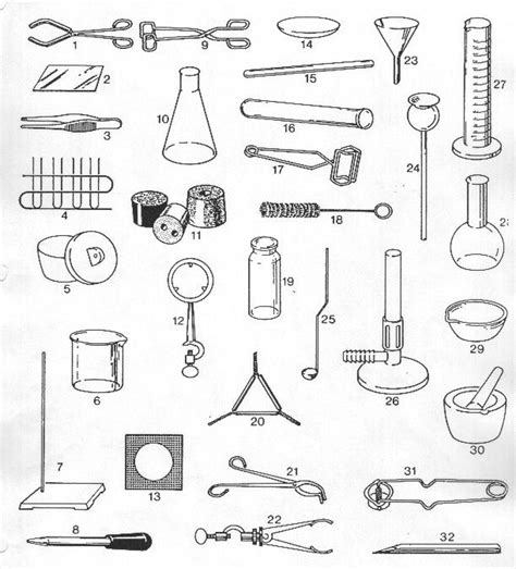 Lab Equipment Worksheet by Nature Of Science Lab Safety And Lab Equipment