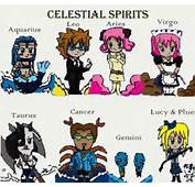Fairy Tail Lucy Celestial Spirits Names
