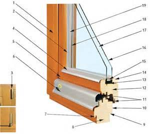 half glass front door wooden windows iv68 styl albo 174
