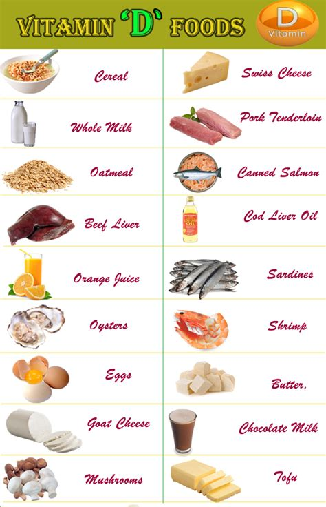 fruit b vitamins list of vitamin d rich foods health benefits of vitamin d