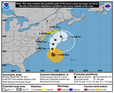 weather map east coast usa hurricane jose path update where is hurricane jose when