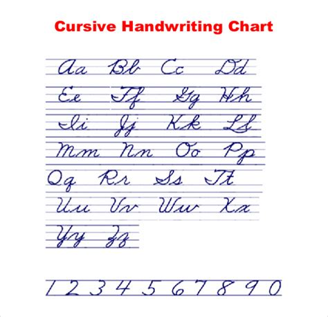 handwriting templates for adults cursive writing chart printable worksheets cursive