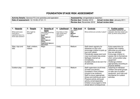 student risk assessment template eys general risk assessment form by uk teaching
