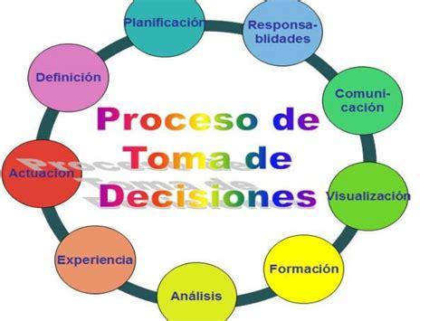 preguntas sobre valores personales la tomas de decisiones y los valores