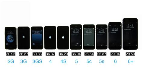 Iphone 6 G 1 generation of iphone to iphone 6 plus