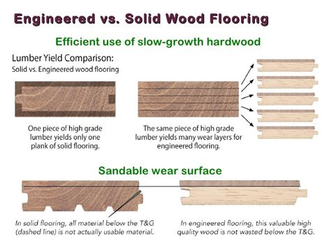 what is engineered hardwood flooring vs laminate wood and wood like flooring basics of interior design