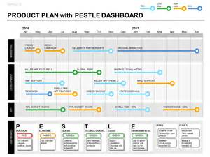 product launch strategy template pestle product strategy ppt impact roadmap plan