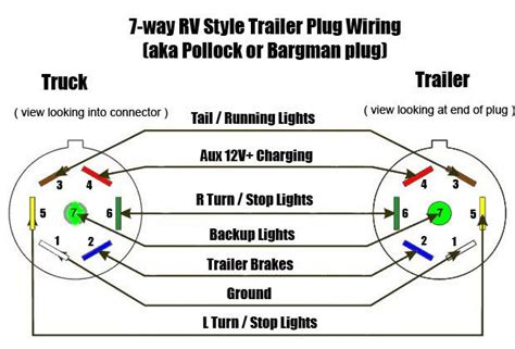 help with 7 pin trailer wiring dodge cummins diesel forum
