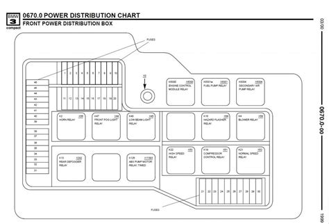 bmw m coupe interior wiring diagrams repair wiring scheme