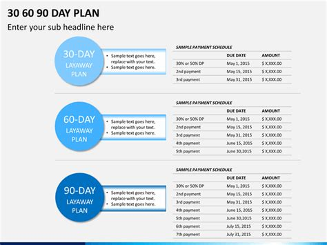 the 90 days template 30 60 90 day plan powerpoint template sketchbubble