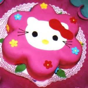Kitty cake decorated tips kids party ideas themes decorations