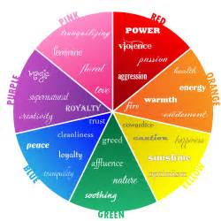 what color represents choosing the best colors to represent your business part