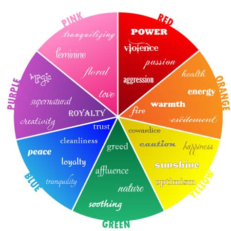 colour meanings choosing the best colors to represent your business part