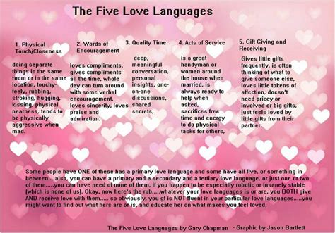the 5 love languages 0802412726 five love languages creation ideas for youth