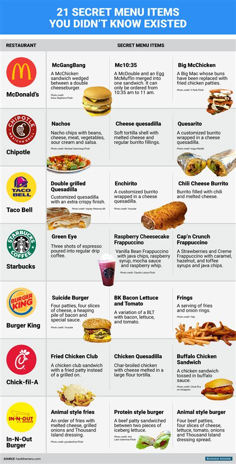 secret menu 21 secret menu items you didn t existed business