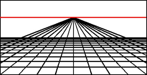 How To Draw Plane perspective anamorphic art