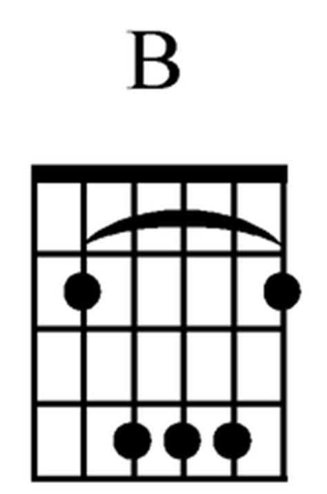 cara bermain fret gitar not kunci g clipart best