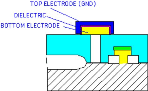 tantalum oxide capacitor tantalum oxide capacitor 28 images dielectric dependence of capacitance on its build