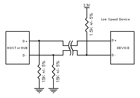 pull up resistor with capacitor usb in a nutshell chapter 2 hardware