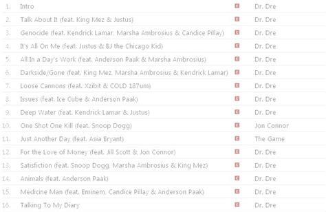 Detox Qlimax 2015 Tracklist by Entertainment Dr Dre S New Album Quot Compton A Soundtrack
