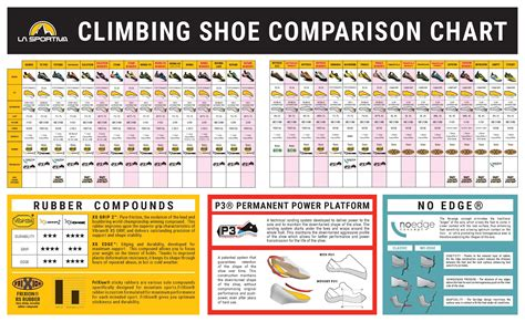 climbing shoe size chart sizing and technology
