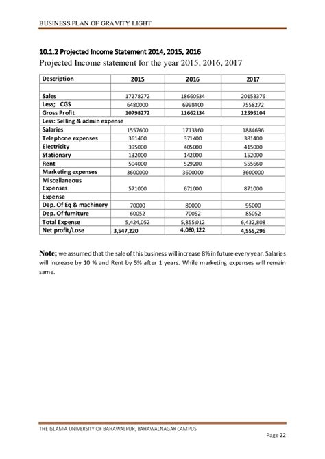 projected income statement template income statement projection template images
