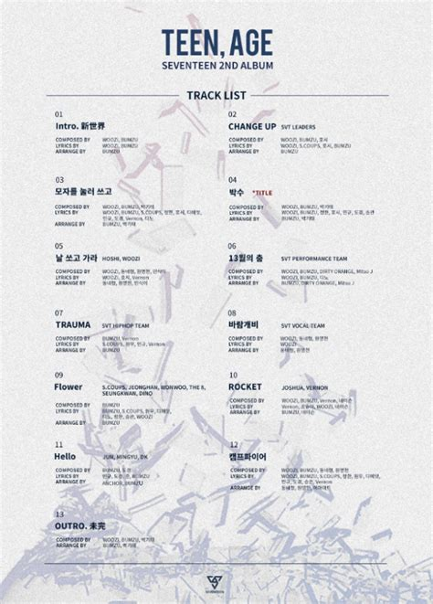 Seventeen 2nd Album Age seventeen drop track list for their 2nd album age