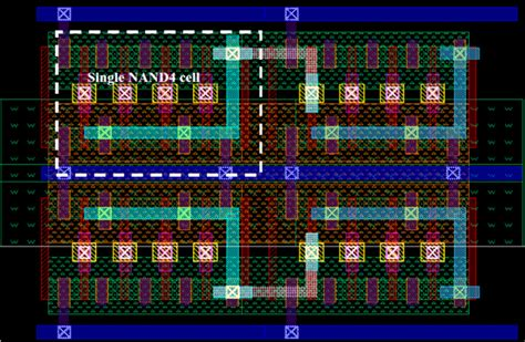 layout software chip researchers roll out free software to advance computer