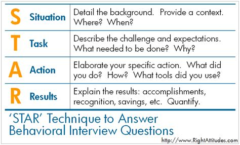 star framework the best tool for answering it interview