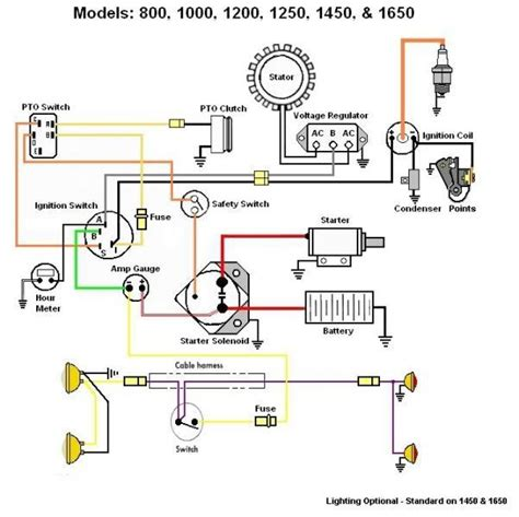 murray mower solenoid wiring diagram murray