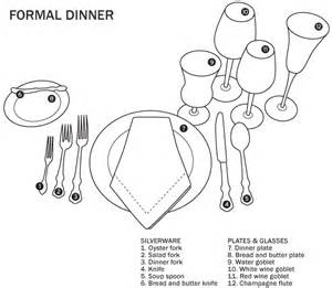 formal dinner place setting event essentials blog custom invitations for stylish