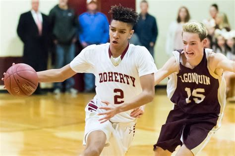 hometeam central mass boys basketball media poll news