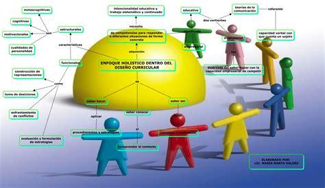 Modelo Curricular Holistico Enfoque Hol 237 Stico Curriculum