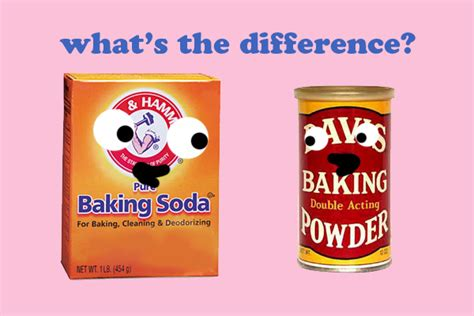 what s the difference between baking soda baking powder