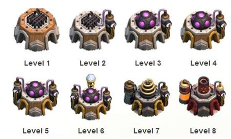 clash of clans building level upgrade lev1 lev end