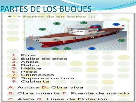 un barco y sus partes partes de un buque