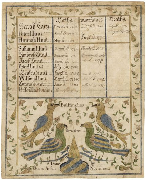 Schuylkill County Birth Records 17 Best Images About Fraktur On Folk