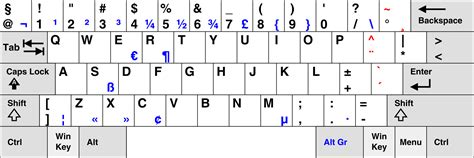 nederlands keyboard layout can t find right keyboard layout troubleshooting linus