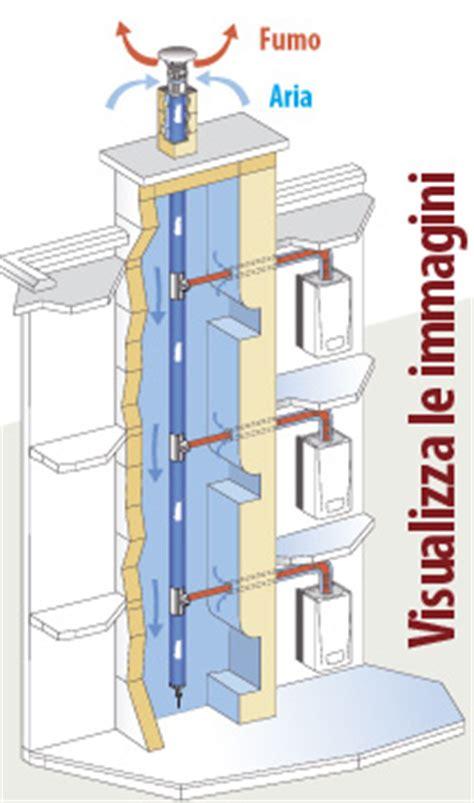 camini per caldaie a condensazione aerazione forzata normativa caldaia a condensazione
