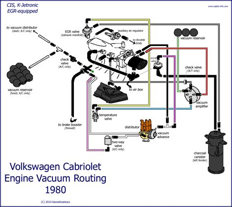 volkswagen golf mk1 wiring diagram efcaviation