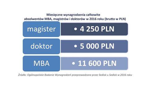 Studia Mba Warszawa Czy Warto by Studia Mba Zarobki Wynagrodzenia 2016 Ranking Zdjęcie