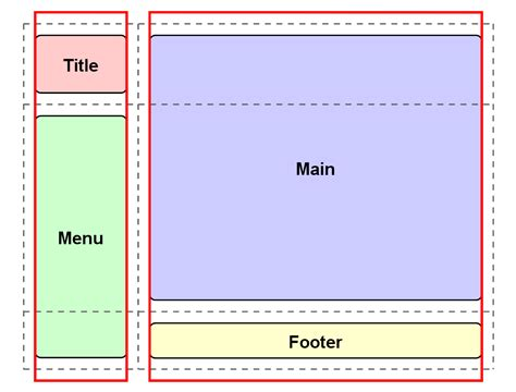 horizontal layout using css css grid layout columns
