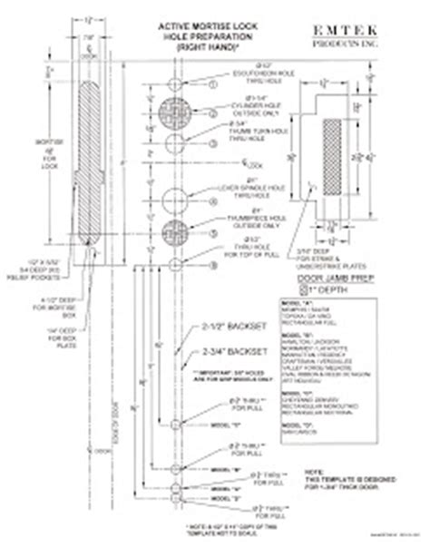 Sustainable Green Building Installation Instruction For Emtek Emtek Mortise Lock Template