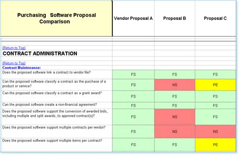 rfp scoring matrix template system comparison software evaluation rfp templates
