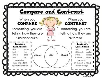 the fable compare and contrast and literacy on pinterest compare and contrast poster and venn diagram by zanah
