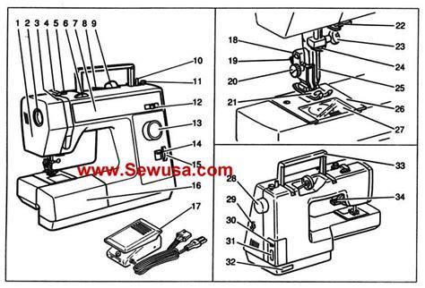 elna sewing machine parts diagram elna 1600 manual